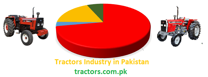 Tractors Industry in Pakistan